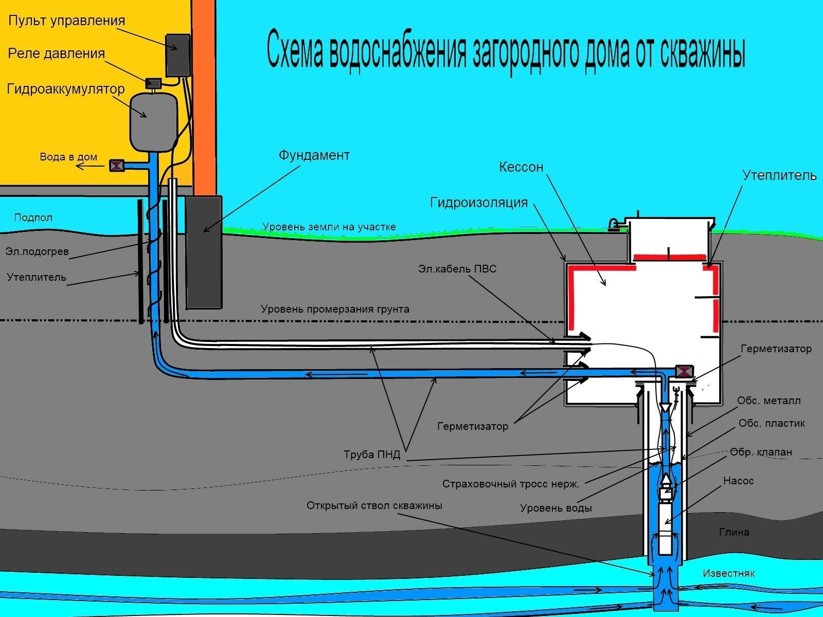 Микросхема 14 ти канальный драйвер 30621 bosch