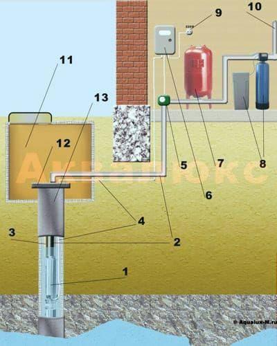 образец смета на бурение скважины на воду - фото 4